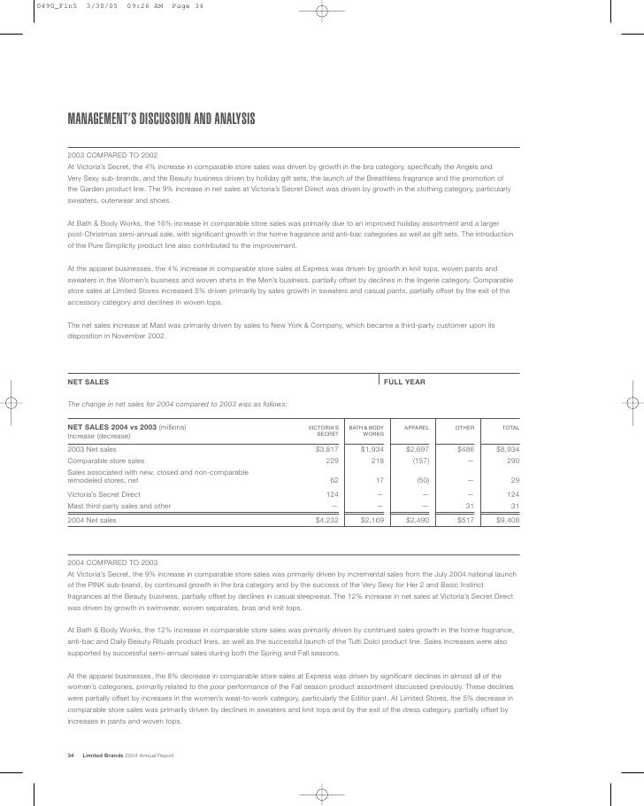 limited brands financial analysis Limited brands annual report 2004 financials 1 financial results 26 company and brand highlights 29 financial summary 30 management's discussion and analysis 48 consolidated statements of income 49 consolidated balance sheets 50 consolidated statements of shareholders' equity 51 consolidated statements of cash flows 52 notes.