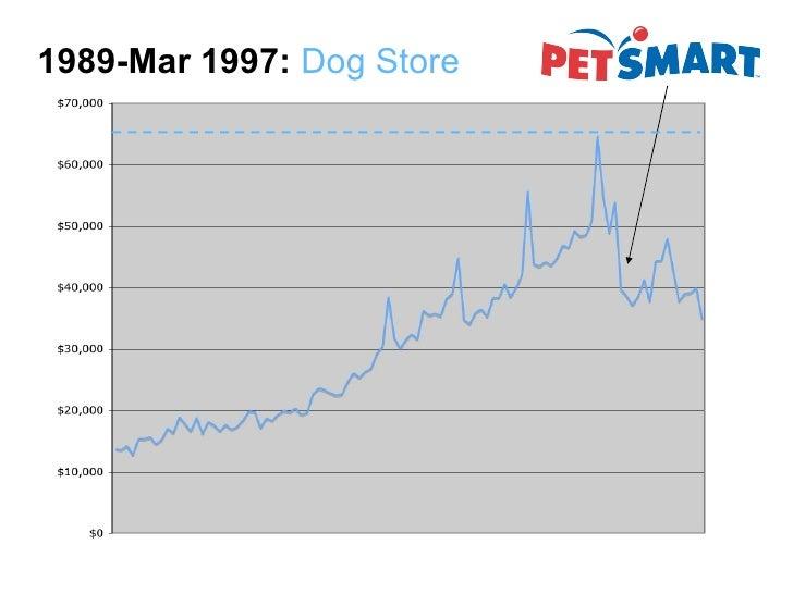 1989-Mar 1997:   Dog Store