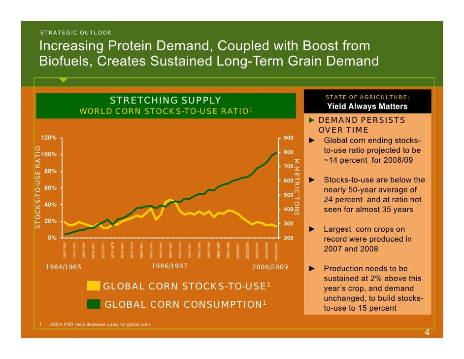 Genetically Modified Food and Monsanto