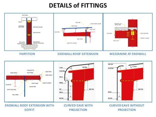 115659118 pre engineered buildings for Mezzanine floor construction details