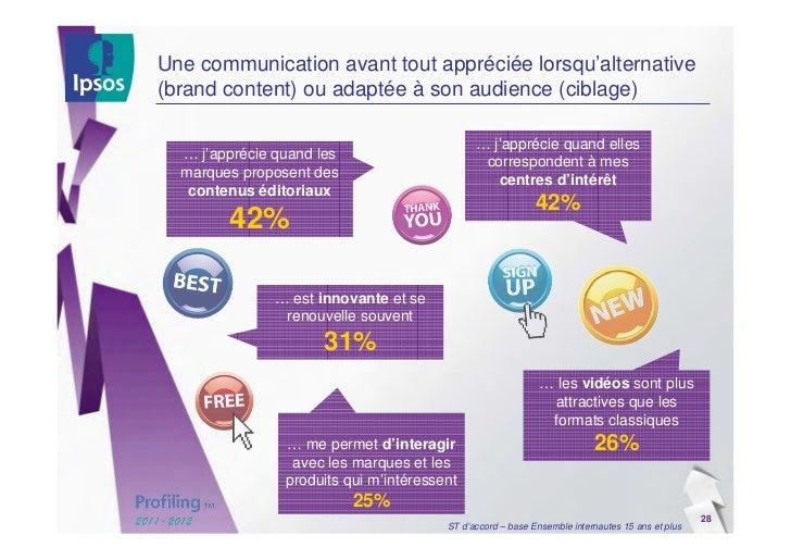 Une communication avant tout appréciée lorsqu'alternative(brand content) ou adaptée à son audience (ciblage)              ...