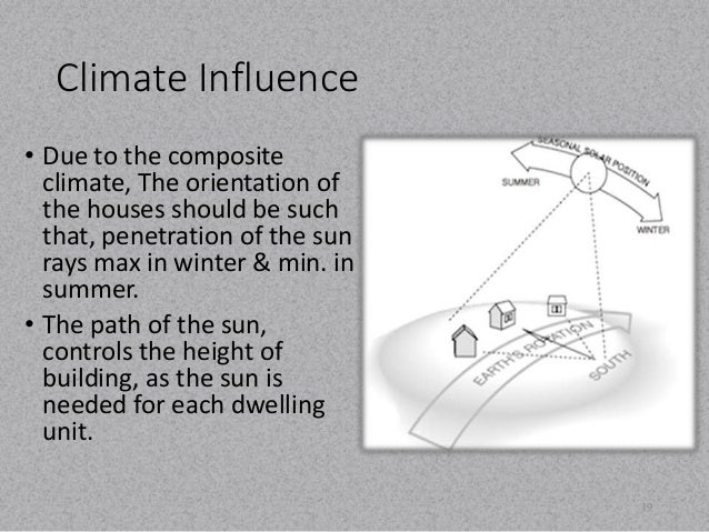Climate Influence  • Due to the composite  climate, The orientation of  the houses should be such  that, penetration of th...