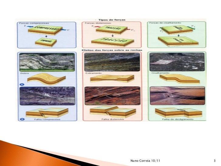 G21 - Sismologia 1 Slide 3