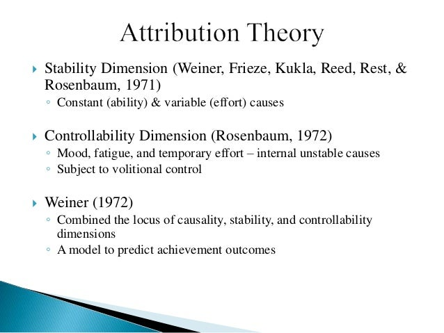 attribution theory 2 We all have a need to explain the world, both to ourselves and to other people,  attributing cause to the events around us.