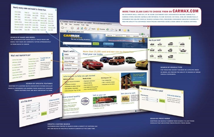 Carmax Extended Warranty >> Car Max 2008annualreport