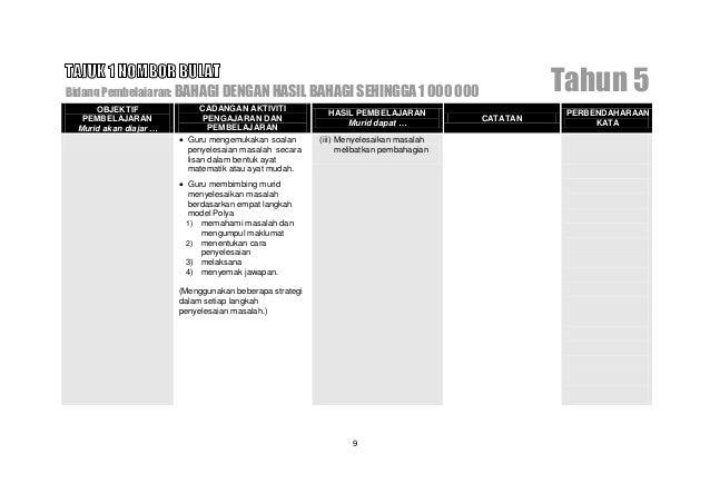 Bidang Pembelajaran: OPERASI BERGABUNG                                                                                  Ta...