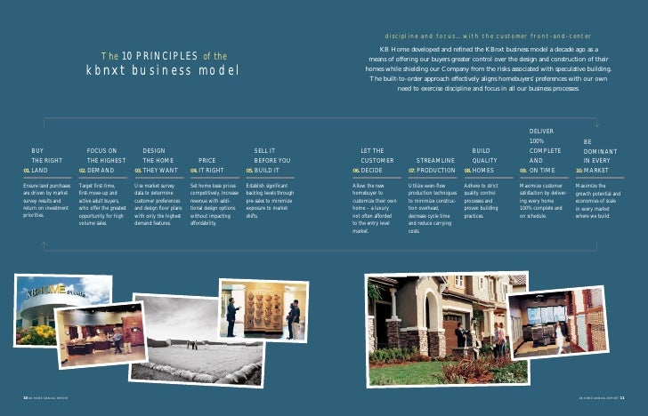 Kb Home Annual Report 8 Discipline