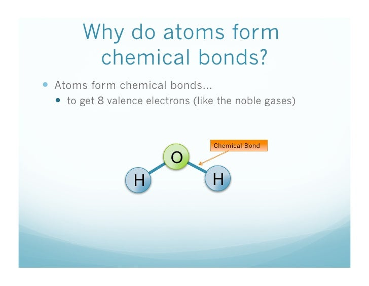 11 6 Chemical Bonding Review