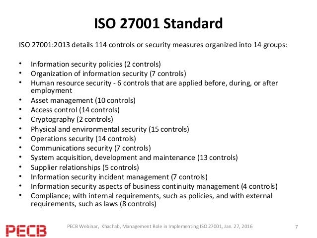 Top Management Role To Implement Iso 27001