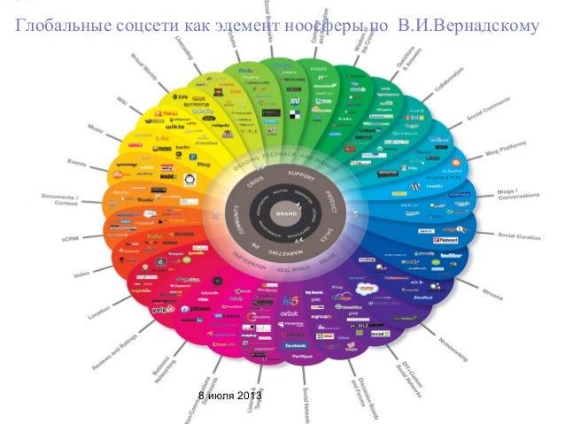 158 июля 2013 Глобальные соцсети как элемент ноосферы по В.И.Вернадскому