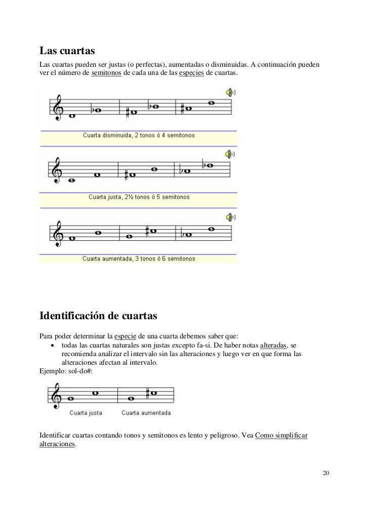 Teoria Musical (Solfeo)