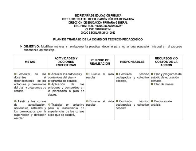 SECRETARÍA DE EDUCACIÓN PÚBLICA  INSTITUTO ESTATAL DE EDUCACIÓN PÚBLICA DE OAXACA  DIRECCIÓN DE EDUCACIÓN PRIMARIA GENERAL...
