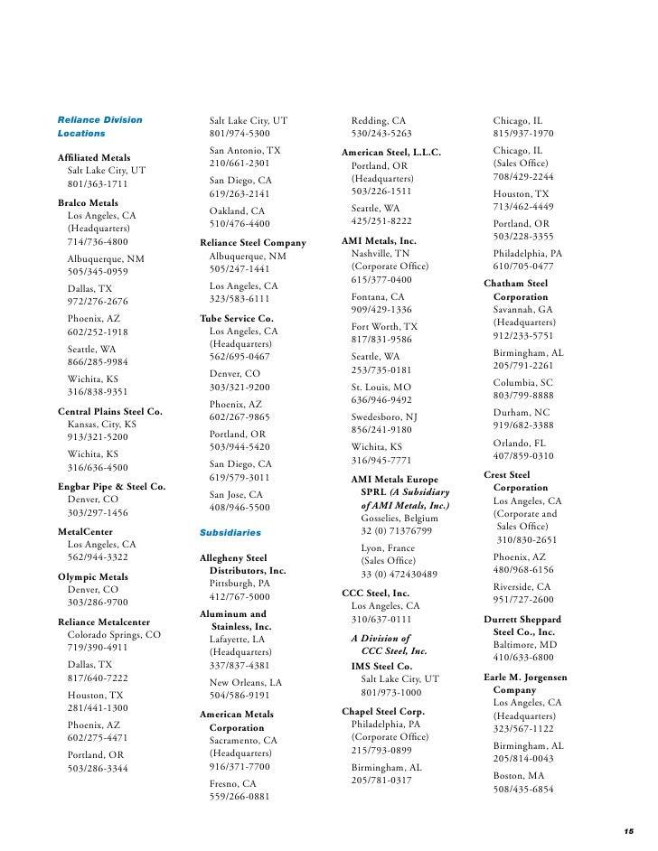 List of SIP response codes