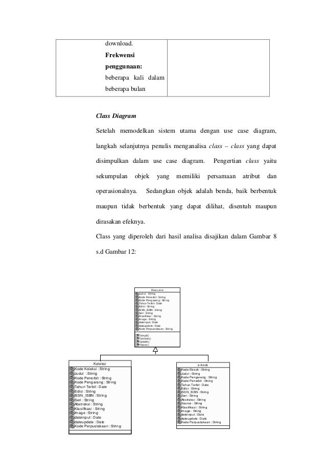 Jurnal Perpustakaan Berbasis Web Application