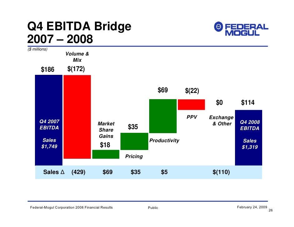 how to build an ebitda bridge