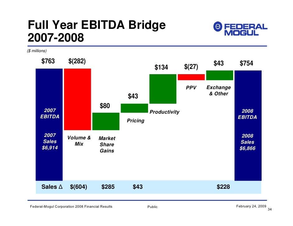 cash flow chart excel