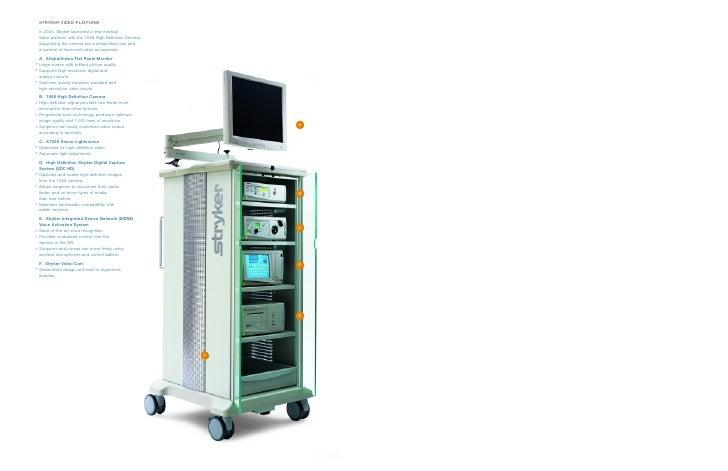 Stryker Medical Instruments