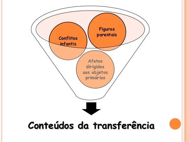 Conteúdos da transferência Afetos dirigidos aos objetos primários Conflitos infantis Figuras parentais