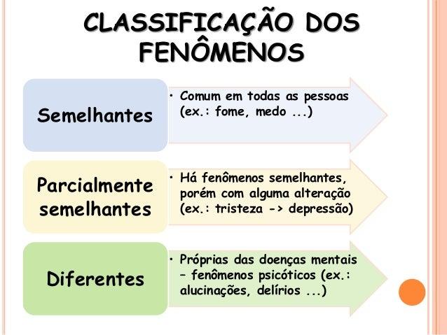 CLASSIFICAÇÃO DOS FENÔMENOS • Comum em todas as pessoas (ex.: fome, medo ...)Semelhantes • Há fenômenos semelhantes, porém...