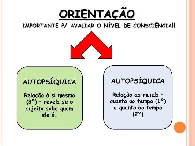 ORIENTAÇÃO IMPORTANTE P/ AVALIAR O NÍVEL DE CONSCIÊNCIA!! AUTOPSÍQUICA Relação à si mesmo (3º) – revela se o sujeito sabe ...