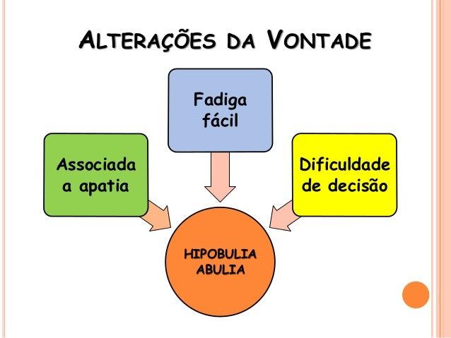 ALTERAÇÕES DA VONTADE HIPOBULIA ABULIA Associada a apatia Fadiga fácil Dificuldade de decisão
