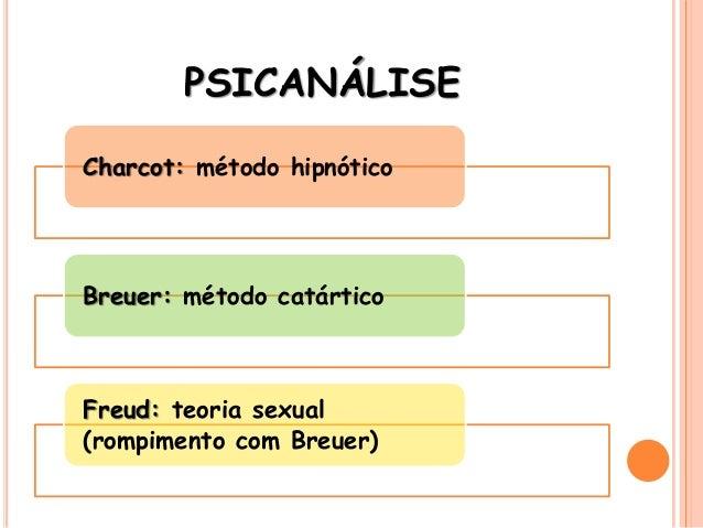 PSICANÁLISE Charcot: método hipnótico Breuer: método catártico Freud: teoria sexual (rompimento com Breuer)