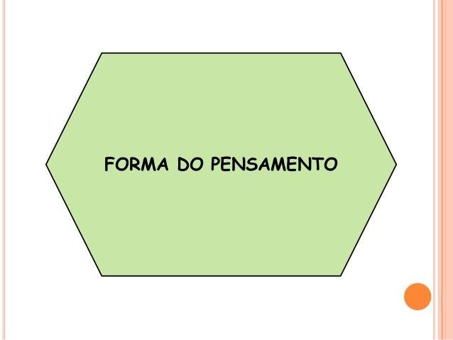 FORMA DO PENSAMENTO