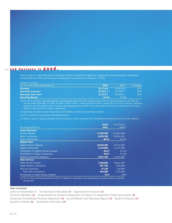 charter communications ar01
