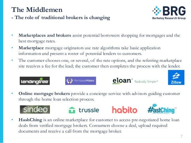 Mortgage Market Digital Innovation – Mortgage Broker Responsibilities
