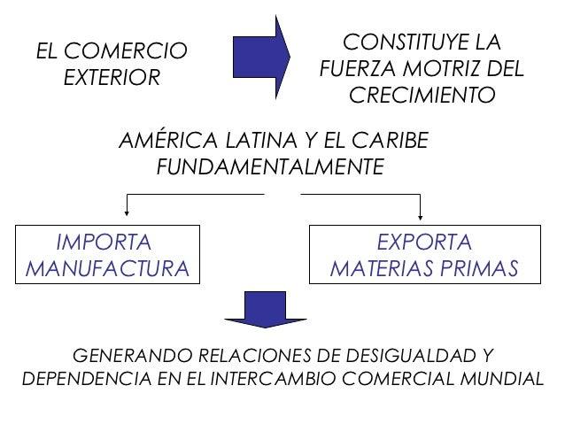 america latina caracteristicas generales de la - photo#14
