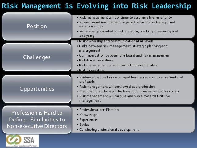 Implementation of Enterprise Risk Management with ISO 31000