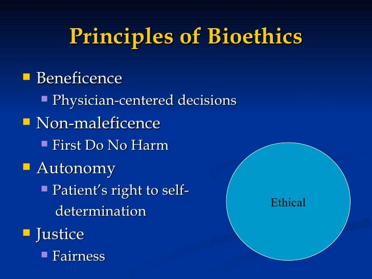 ethical principles of abortion Abortion is defined as a deliberate termination of a pregnancy and it has been a real-world ethical issue for a long time there are different viewpoints from debates provide arguments on.