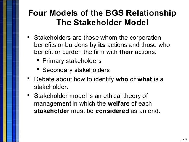 stakeholders model bgs The bgs relationship according to the market capitalism model: government regulation should be limited markets will discipline private economic activity to promote social welfare the proper measure of corporate performance is profit the ethical duty of 27 four models of the bgs relationship: the stakeholder model.