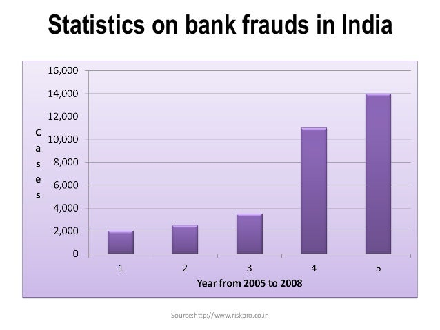 banking frauds Protecting yourself from online banking fraud the online banking industry has seen an increase in fraudulent activity over the last several months.
