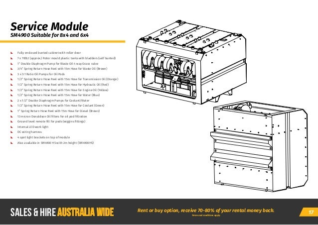 sta product catalogue