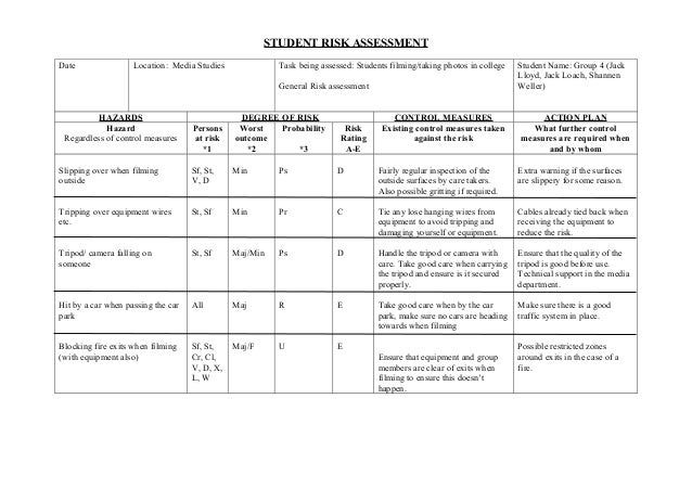 STUDENT RISK ASSESSMENT Date Location: Media Studies Task Being Assessed:  Students Filming/taking ...