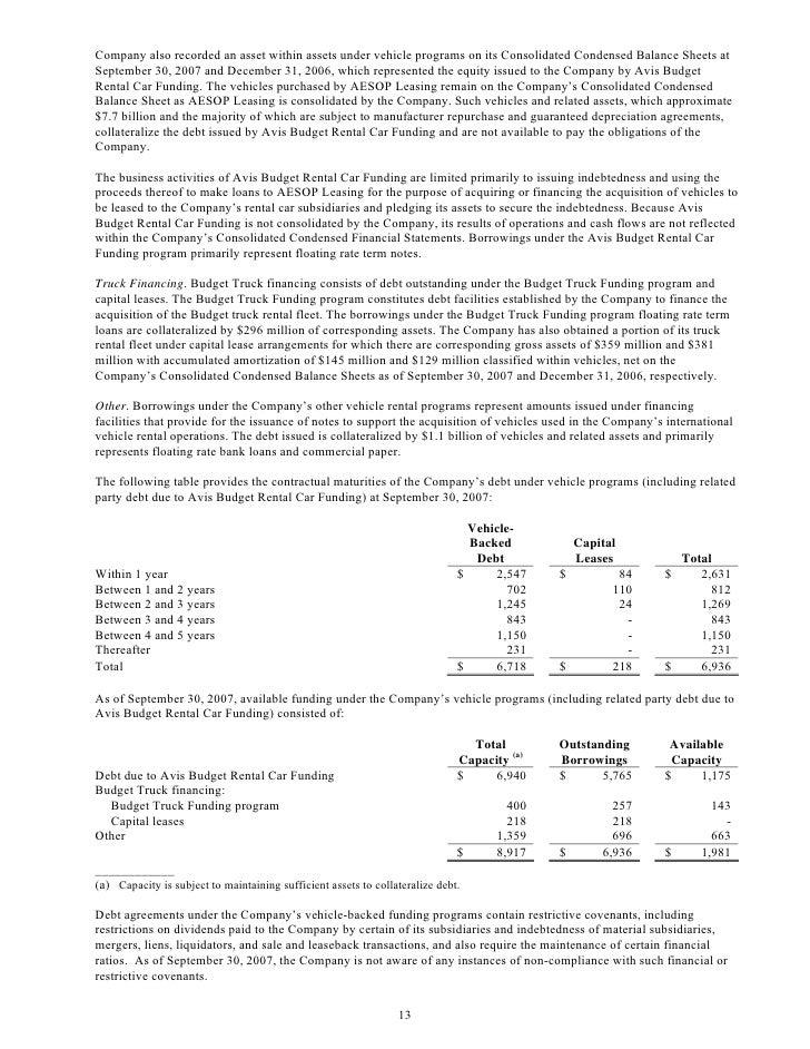 Avis Budget Rental Car Funding Aesop