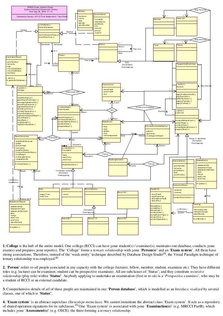 u 6_med coll exam model_c s uml diagrams - Visual Paradigm 102