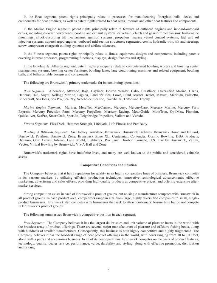 brunswick annual reports 2006