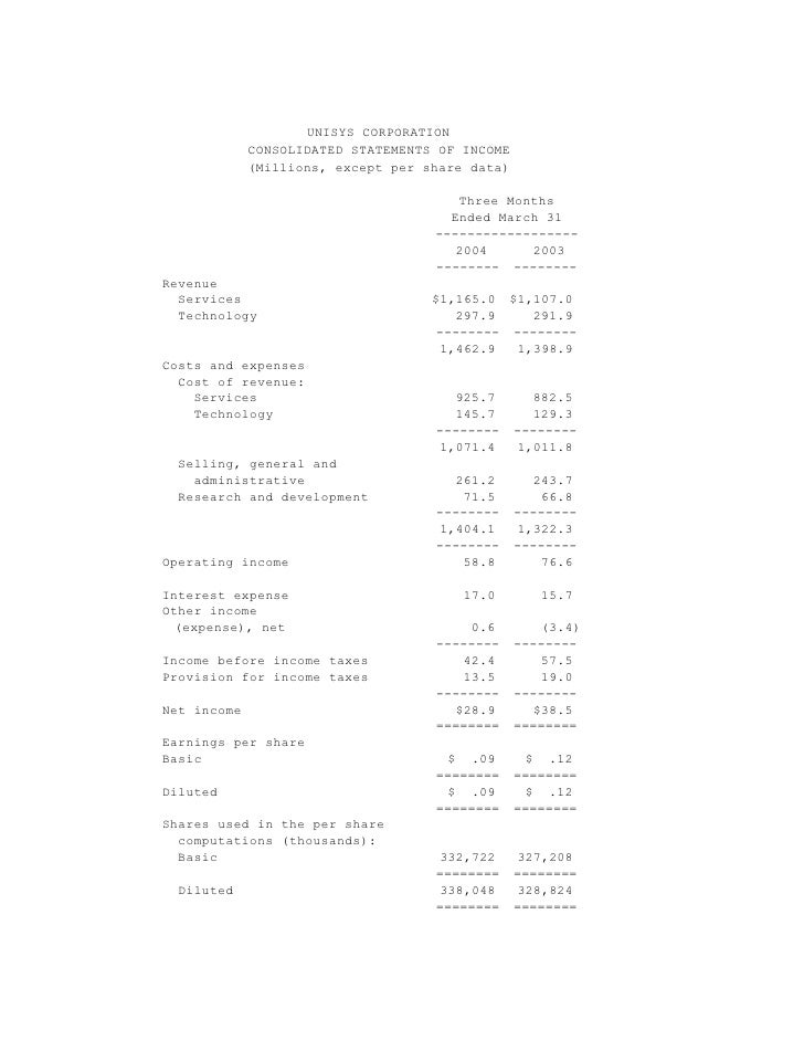 UNISYS CORPORATION              CONSOLIDATED STATEMENTS OF INCOME              (Millions, except per share data)          ...