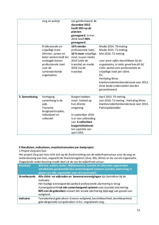 plan van aanpak zorg en welzijn Plan Van Aanpak Voorbeeld ZEn Welzijn | hetmakershuis plan van aanpak zorg en welzijn