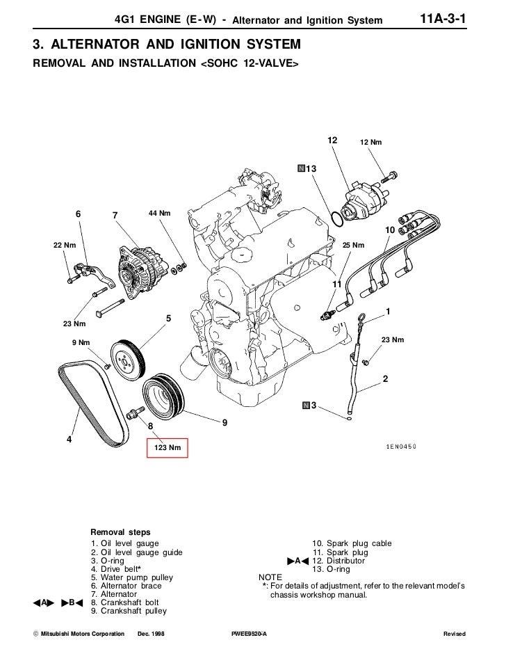 4g13 user manual daily instruction manual guides u2022 rh testingwordpress co 4G15 Engine EJ25 Engine