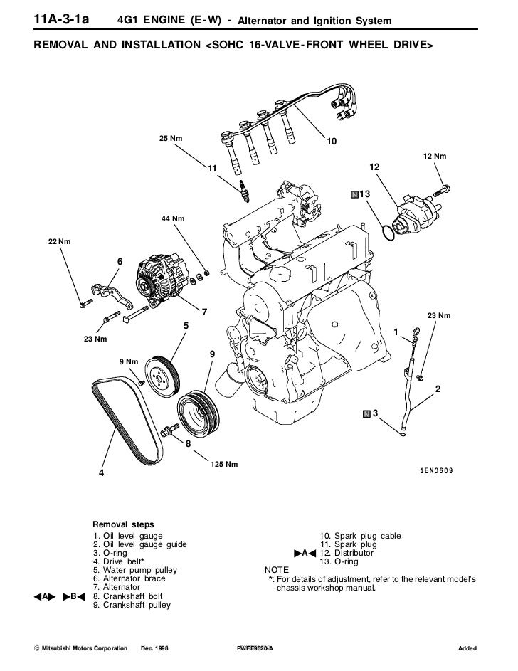 11 a rh slideshare net 4g13 engine manual pdf Tecumseh Engine Manual