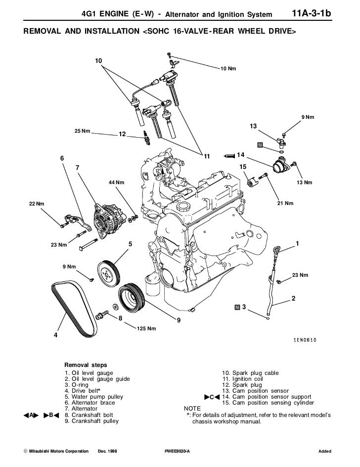 4g13p engine manual online user manual u2022 rh pandadigital co 4G9 Engine Mitsubishi Mitsubishi 3B2 Engine