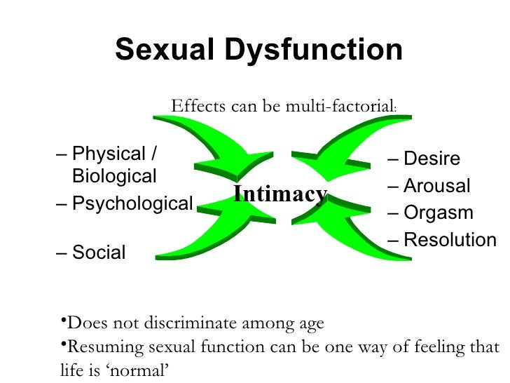 sexual problems affect young adults