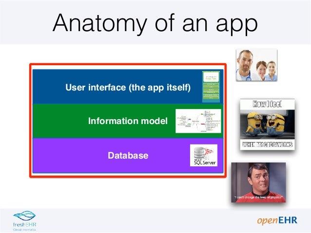 1 1 anatomy of an app Slide 2