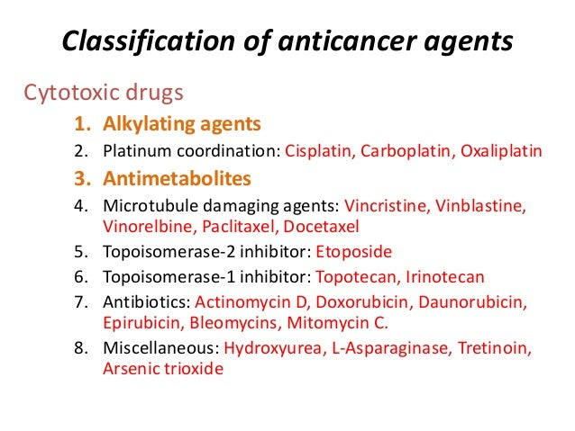 Anticancer Drugs 4 Cytotoxic Drugs And Antibiotics