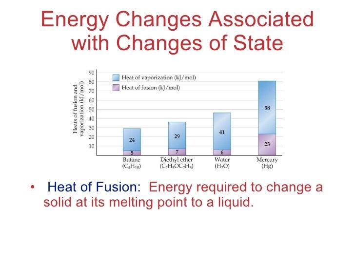 Formic Acid State At Room Temperature