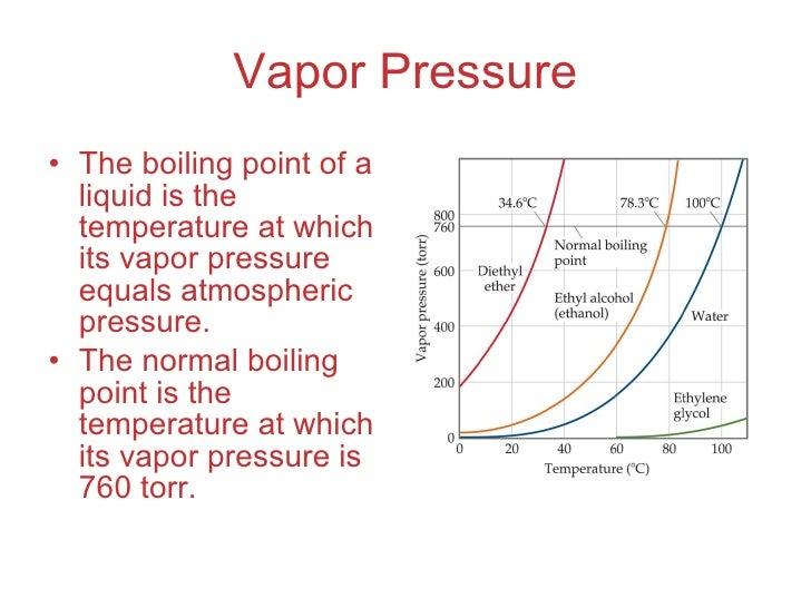 Vapor Pressure Worksheet Free Worksheets Library ...