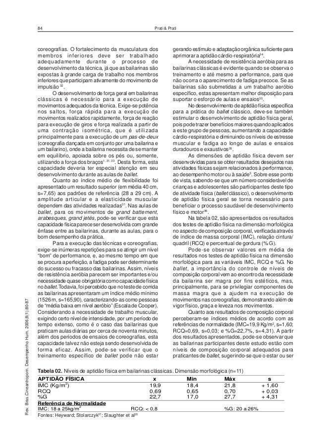 Rev. Bras.Cineantropom. Desempenho Hum. 2006;8(1):80-87  84  Prati & Prati  coreografias. O fortalecimento da musculatura ...